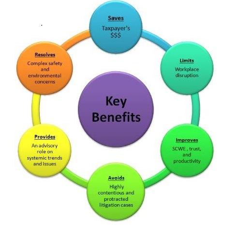 key benefits pic